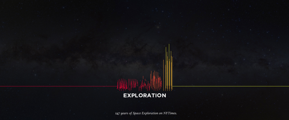 Space Exploration on NYTimes graphic.